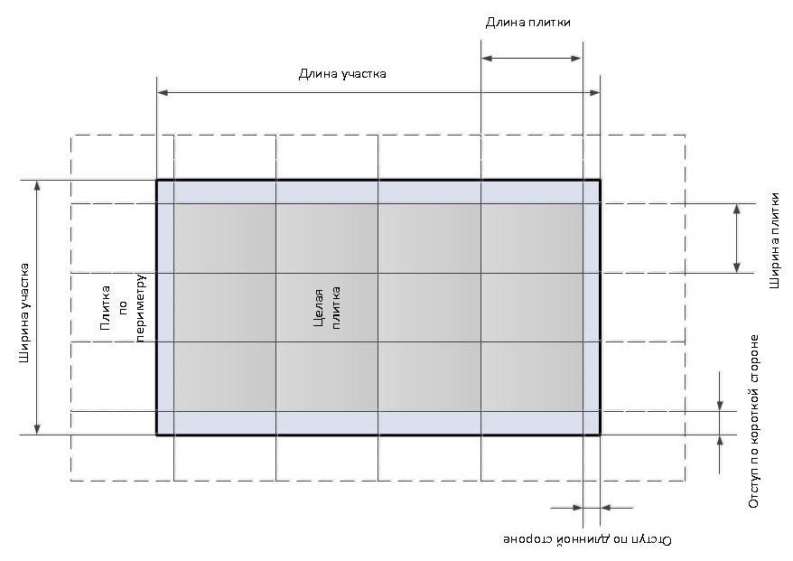 штрафного взыскания как рассчитать плитку в ванную комнату калькулятор бесплатно автоматически