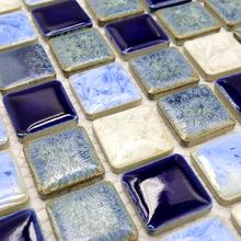Глазурование керамики
